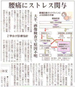 腰痛記事①-2013年1月